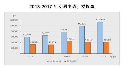 新都区gdp统计_成都市新都区地图
