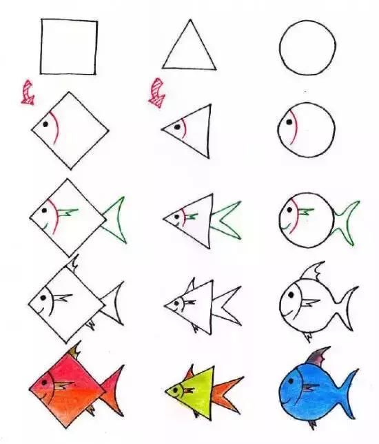 形来画小猫,抓住特点孩子更容易学             请关注我:幼儿园创意