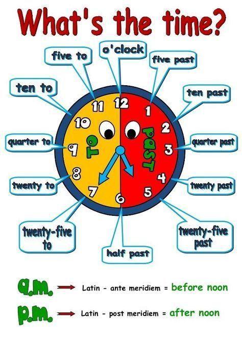 有关时间的最简单易懂的英语表达方式,图文并