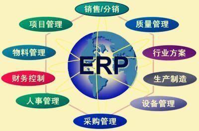 我们可以简单地将erp实施所要准备的数据分为两大类:即静态数据和