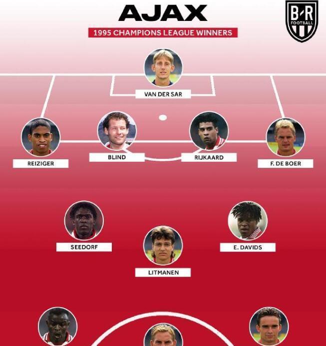 阿贾克斯95年夺得欧冠时的主力阵容,当年他们