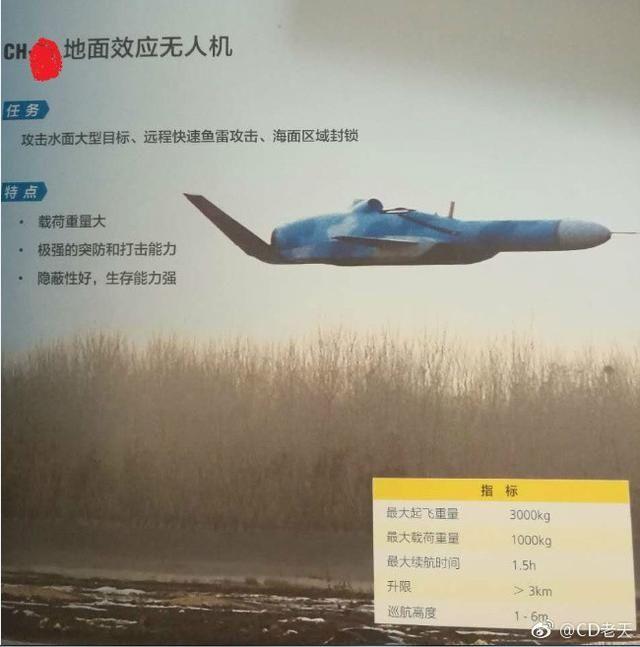 万吨级舰船,最大水上飞机,地效无人机,中国海上装备成