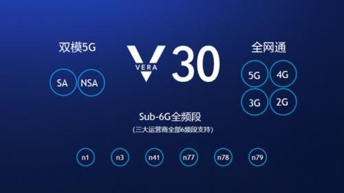 5g手机销量小