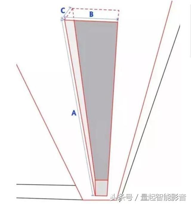 客廳家庭影院裝修幕布槽該如何挖?