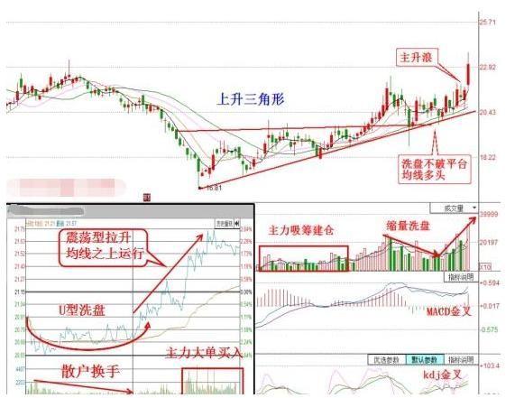 中国芯片最强龙头横空出世,86亿举牌重组成功,下周有望领涨A股 股票