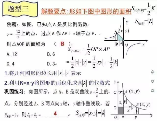 求初中数学基础知识资料七年级到九年级数学必记重要知识点1,过两点有