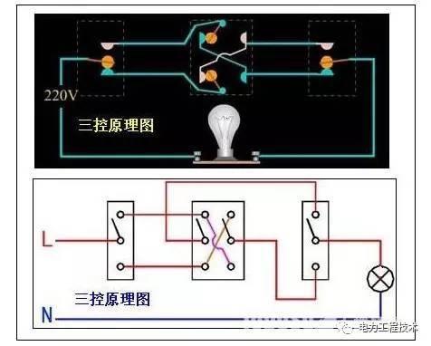 电工必会|最全的开关接线图(单控,双控,三控)非常值得收藏!