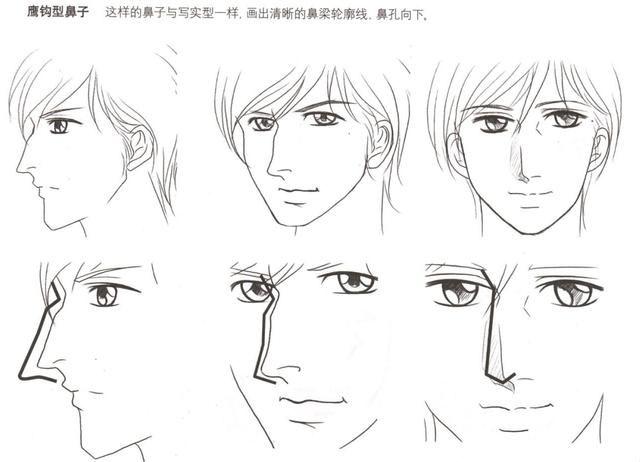 绘画漫画角色基础教学二,五官的画法鼻子嘴巴耳朵篇