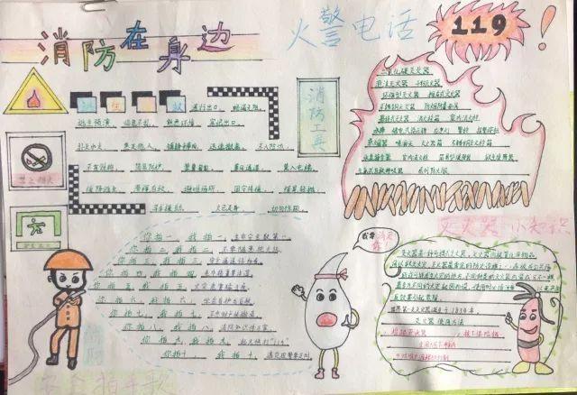 儿童高中全市消防童心作品展评作文大赛(第三二三同桌事绘画图片
