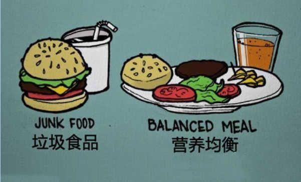 吃麦当劳去吗? 不去我减肥。 减肥关麦当劳啥事? 减肥不能吃垃圾食品啊! 本篇要为麦当劳和垃圾食品正个名~ 要知道人家老外John Cisna可是靠吃麦当劳减肥成功在三个月里瘦了61磅(约55斤)呢。   那我们先来看看垃圾食品的定义~垃圾食品(Junk Food) 指仅仅提供一些热量,别无其它营养素的食物,或是提供超过人体需要,变成多余成分的食品 再来看看快餐行业的代表性食物汉堡,这个中国传统意义上的垃圾食品。