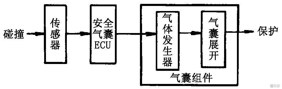 电路 电路图 电子 户型 户型图 平面图 原理图 945_299