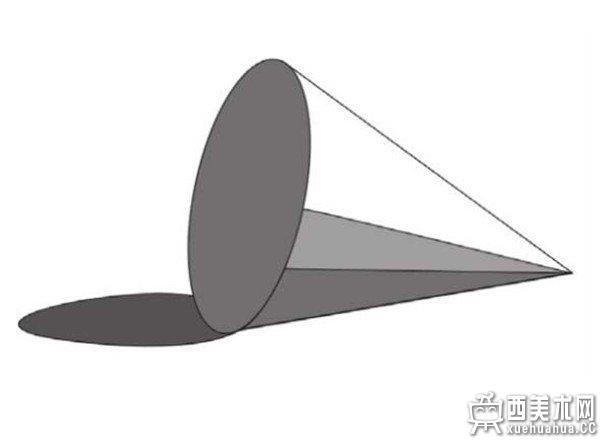 素描圆锥体要领一 分清黑白灰三大调子的各个块面,慢慢用排线一层一