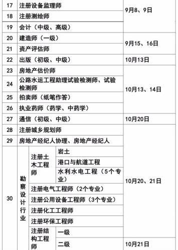 2018年专业技术资格考试时间安排表出炉 各类