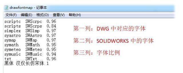 SOLIDWORKS范本图导出DWG字体时高清处落地窗图纸图纸工程图片