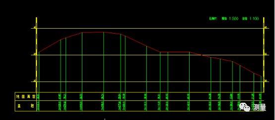CASS绘制断面图详解温度夏季室内设计空调图片