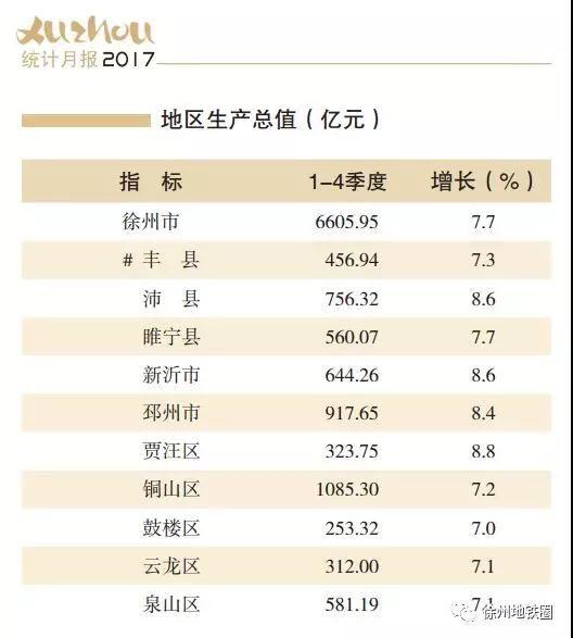 江苏县gdp排名2017_江苏gdp破10万亿图片