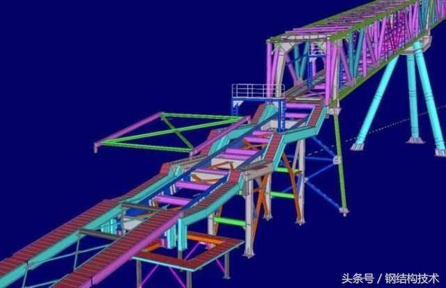 为什么一个钢结构工程有设计图和施工详图两份图纸?