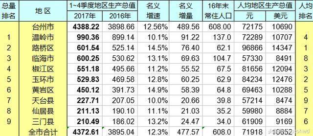 青田gdp_青田县发展和改革局