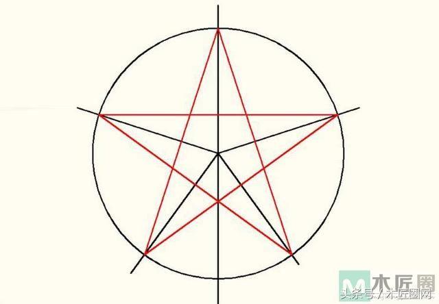 求木匠圈大神:木工怎么样简易画五角星,有哪些画法?