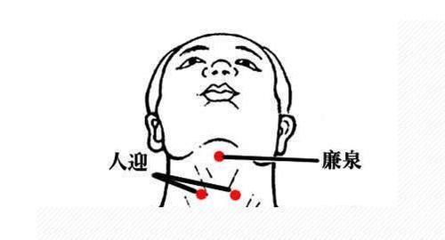 咽喉搔痒,十有八九是咽炎,中医一药方,9人吃了