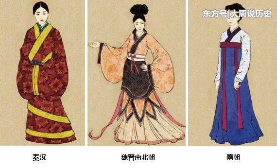 古代女子服饰复原图,第一张魏晋南北朝的最好看图片