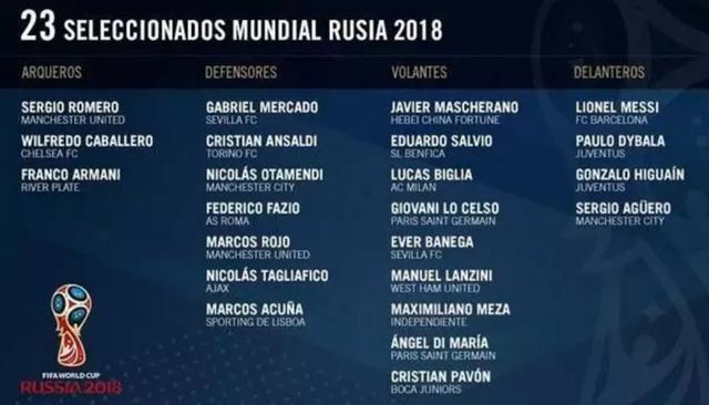 重磅整理:2018俄罗斯世界杯赛程与32强队员名
