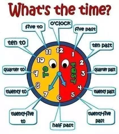 英语时间表达这样记,简单又有趣!