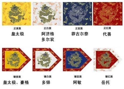 清朝八旗如何排名?哪个旗最厉害?