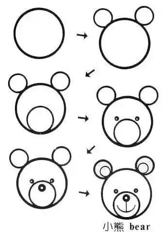 一个个大大小小的圆圈圈就能完成一个小动物,快收藏起来,跟孩子一起图