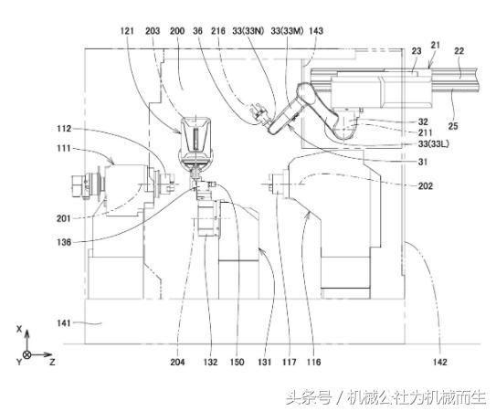 数控机床自动化技术:应用机器人自动换刀及上下工件