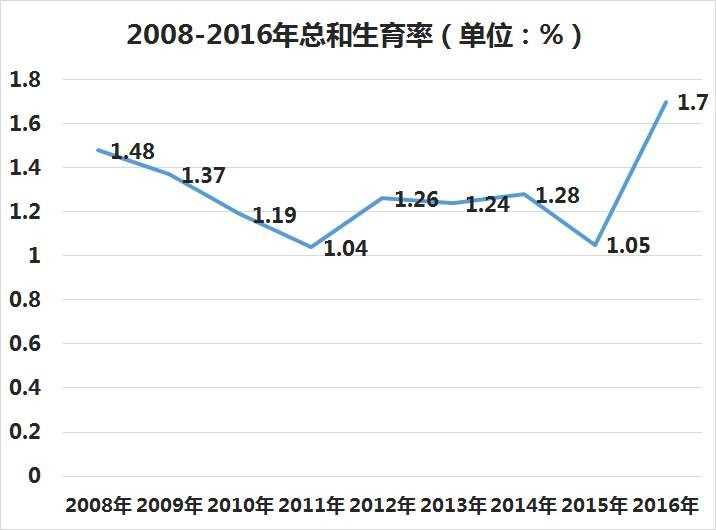 中国人口密集度_国家主体功能区遥感监测图集 正式出版