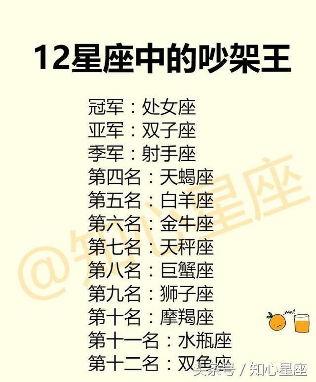 12星座的吵架小气症,12女生男使用指南,恋爱王才能白羊座星座排行领导图片