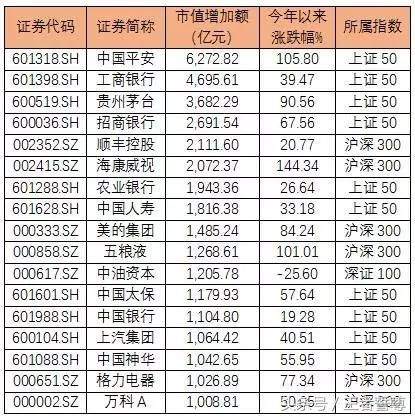 中国人均收入美元_人均收入2.3万美元