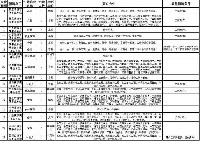 2018年余姚市常住人口_人口普查