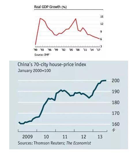 中国实际gdp是多少_GDP新算法引导高质量发展